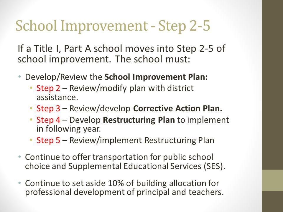 School Improvement - Step 2-5 If a Title I, Part A school moves into Step 2-5 of school improvement. The school must: Develop/Review the School Improv