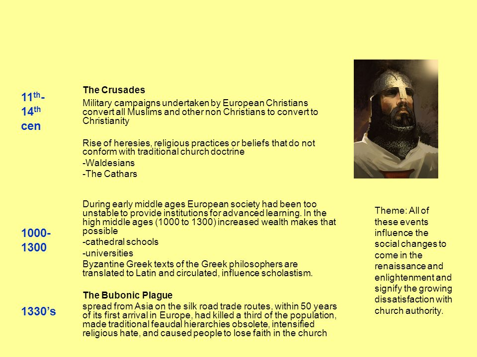 The Crusades Military campaigns undertaken by European Christians convert all Muslims and other non Christians to convert to Christianity Rise of here