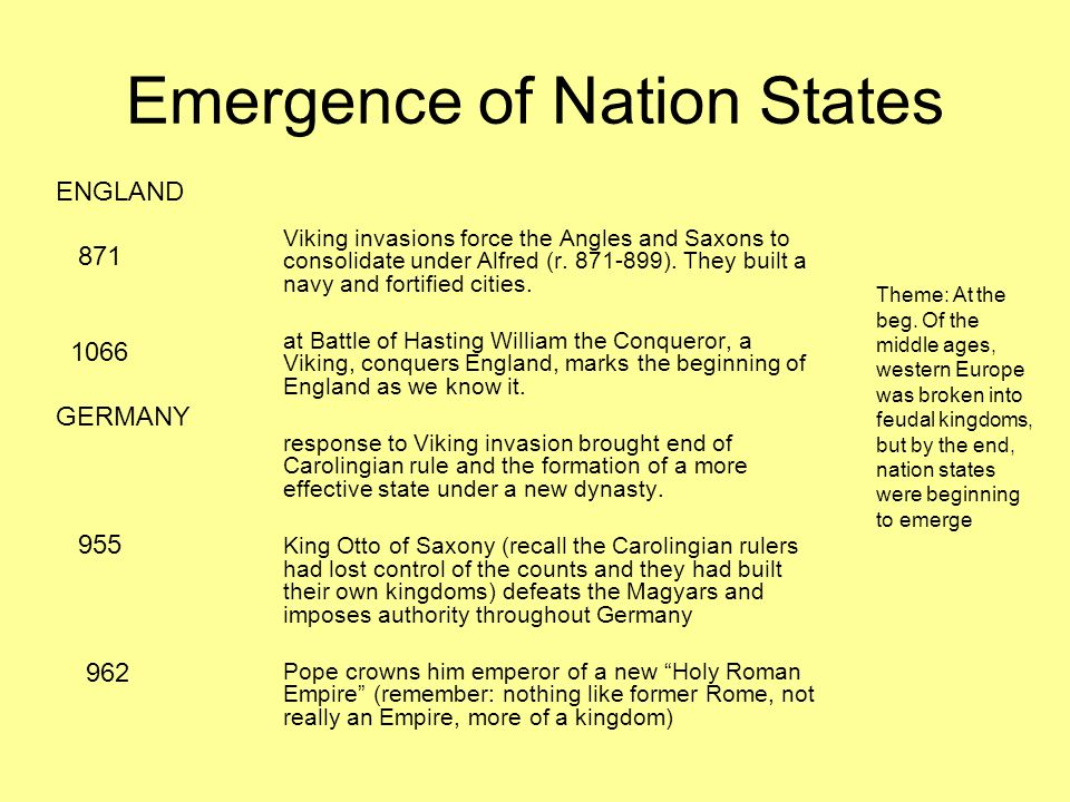 Continued… a decentralized political order was created because the counts withdrew their alliance from the Carolingian empire and began to rule their areas how they pleased, without any reference to a central authority.