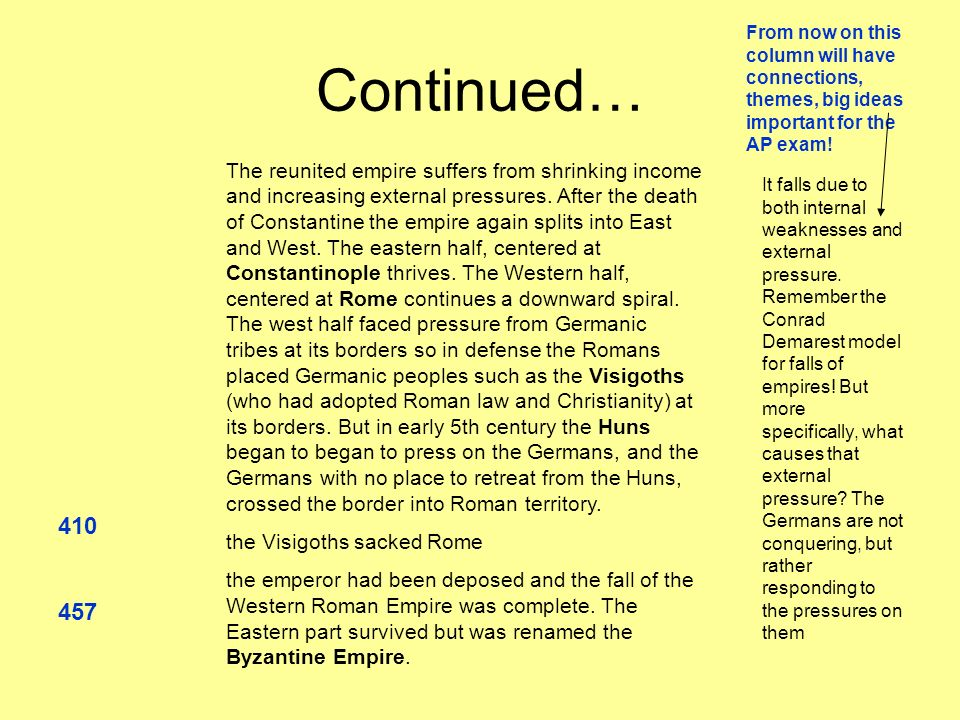 What came after Rome.