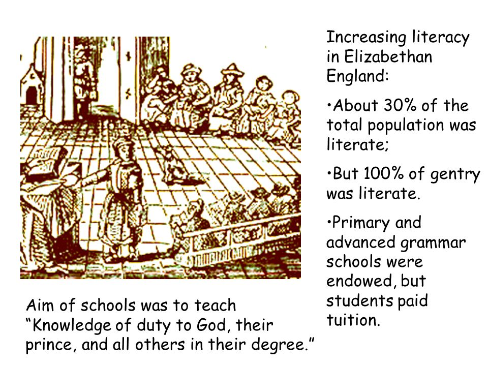 Increasing literacy in Elizabethan England: About 30% of the total population was literate; But 100% of gentry was literate. Primary and advanced gram