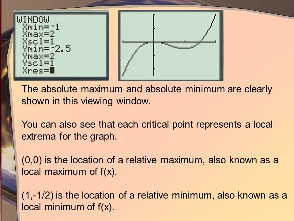 The absolute maximum and absolute minimum are clearly shown in this viewing window.