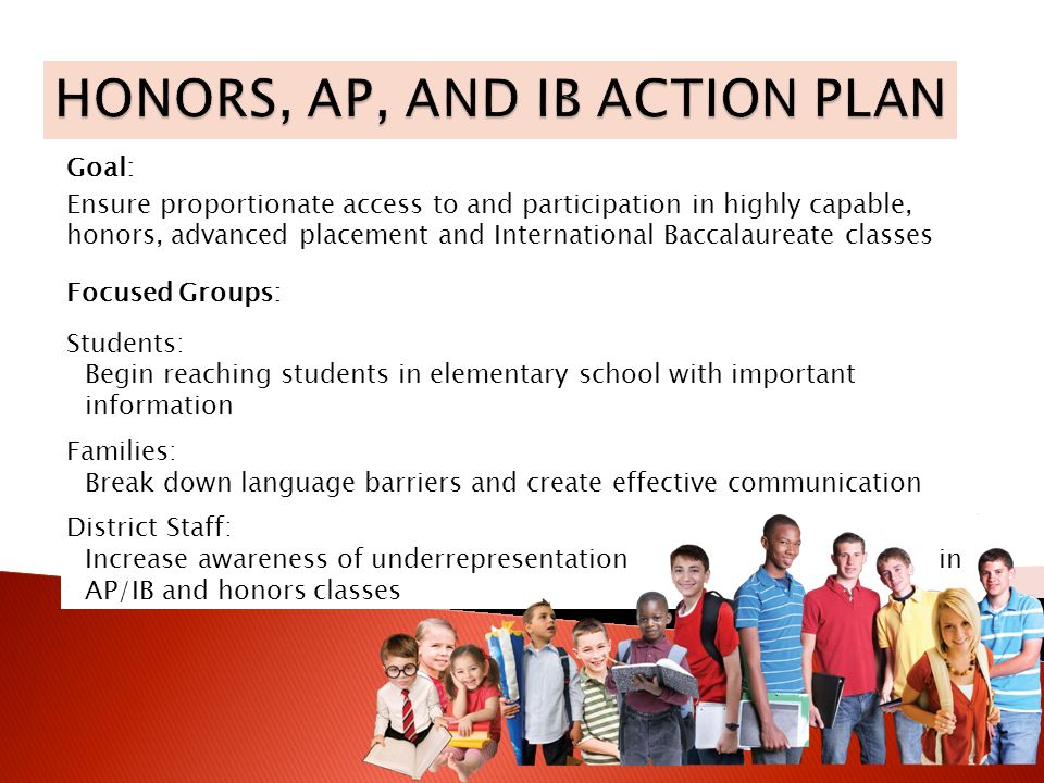 Goal: Ensure proportionate access to and participation in highly capable, honors, advanced placement and International Baccalaureate classes Focused Groups: Students: Begin reaching students in elementary school with important information Families: Break down language barriers and create effective communication District Staff: Increase awareness of underrepresentation in AP/IB and honors classes