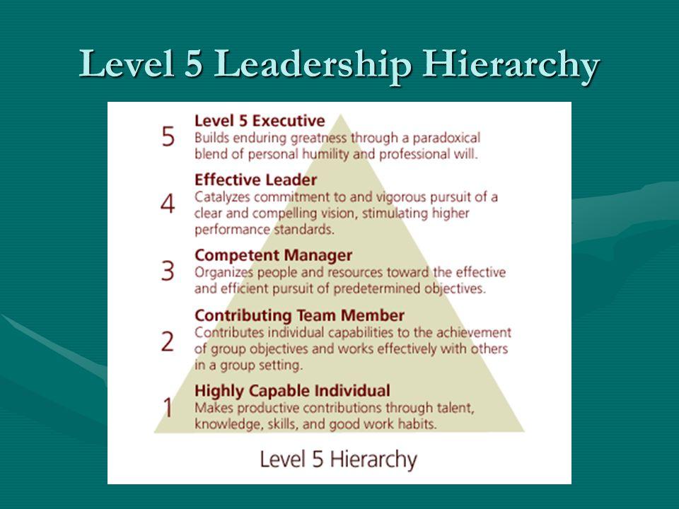 Level 5 Leadership Hierarchy