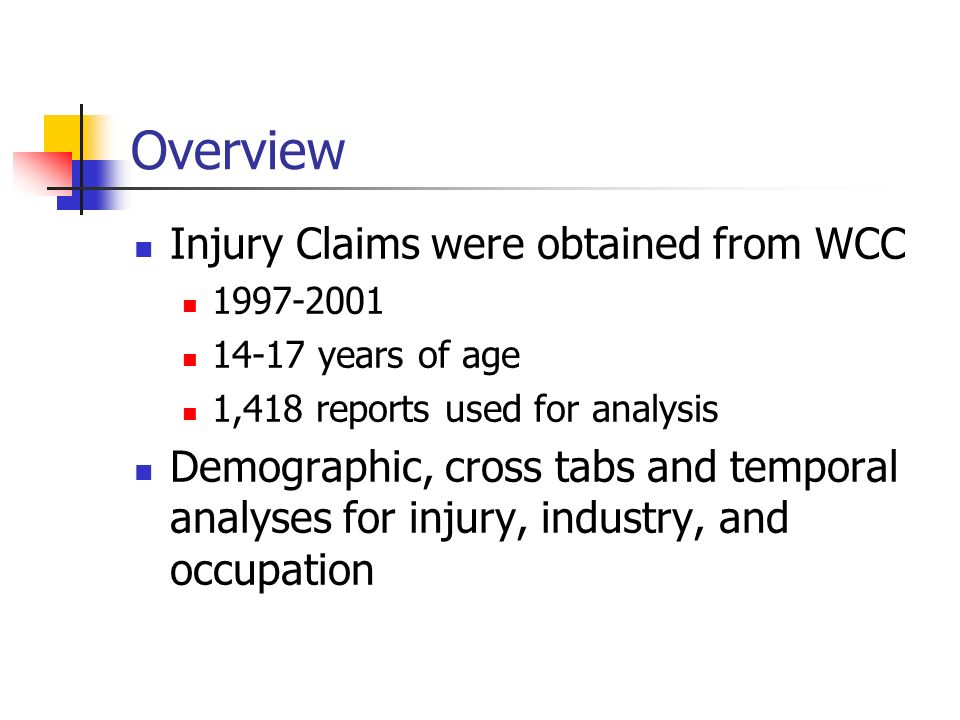 Overview Injury Claims were obtained from WCC 1997-2001 14-17 years of age 1,418 reports used for analysis Demographic, cross tabs and temporal analyses for injury, industry, and occupation