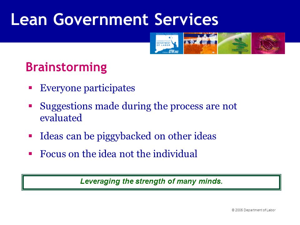 Brainstorming Everyone participates Suggestions made during the process are not evaluated Ideas can be piggybacked on other ideas Focus on the idea not the individual © 2005 Department of Labor Leveraging the strength of many minds.