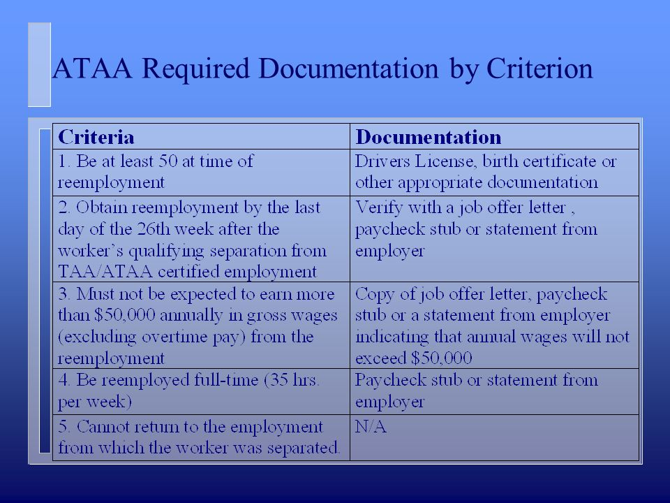 ATAA Required Documentation by Criterion