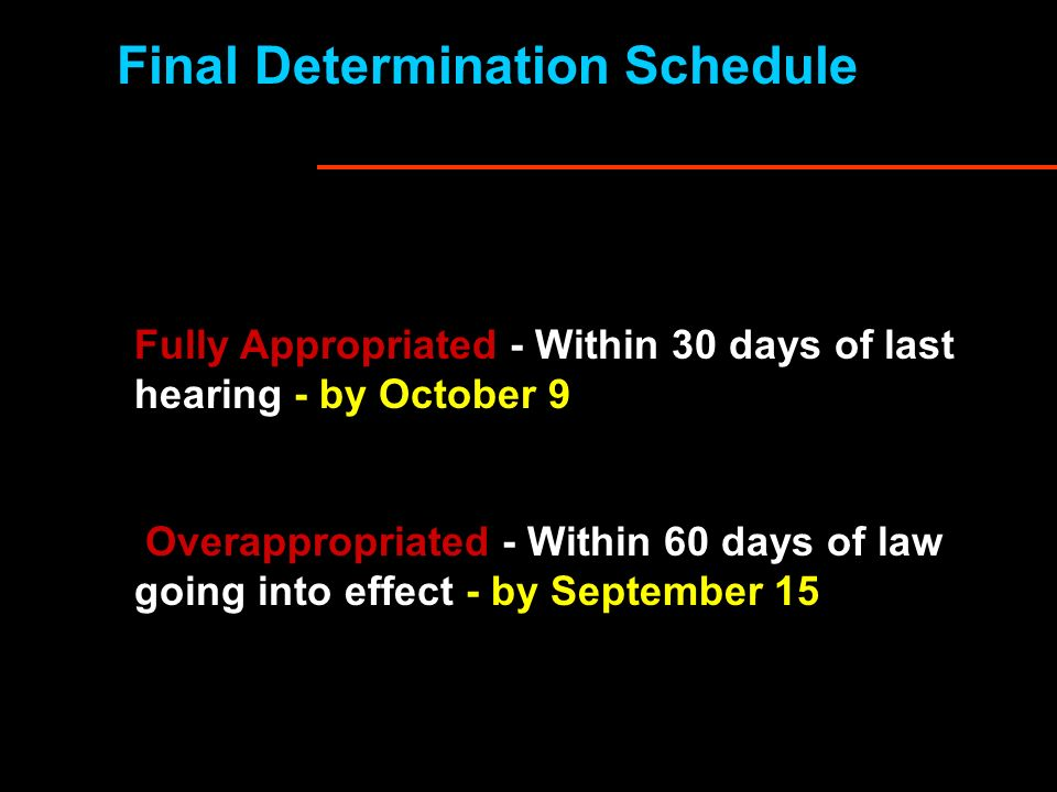Final Determination Schedule Fully Appropriated - Within 30 days of last hearing - by October 9 Overappropriated - Within 60 days of law going into effect - by September 15