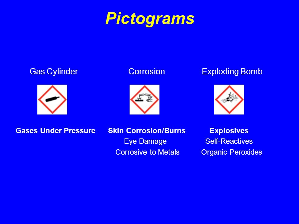 Gas Cylinder Corrosion Exploding Bomb Gases Under Pressure Skin Corrosion/Burns Explosives Eye Damage Self-Reactives Corrosive to Metals Organic Perox