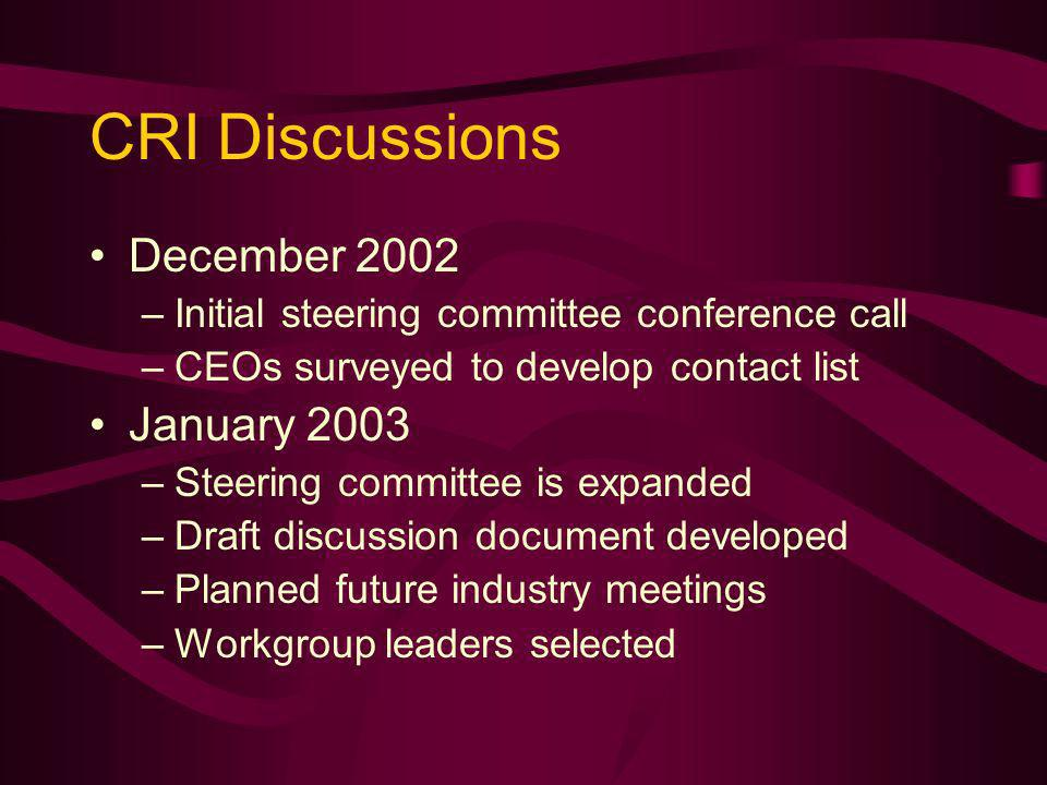 CRI Discussions December 2002 –Initial steering committee conference call –CEOs surveyed to develop contact list January 2003 –Steering committee is expanded –Draft discussion document developed –Planned future industry meetings –Workgroup leaders selected