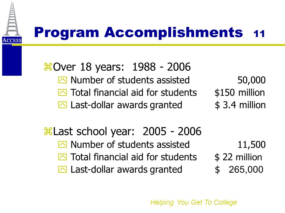 Helping You Get To College Program Accomplishments 11 zOver 18 years: 1988 - 2006 y Number of students assisted 50,000 y Total financial aid for students $150 million y Last-dollar awards granted $ 3.4 million zLast school year: 2005 - 2006 y Number of students assisted 11,500 Total financial aid for students $ 22 million Last-dollar awards granted $ 265,000