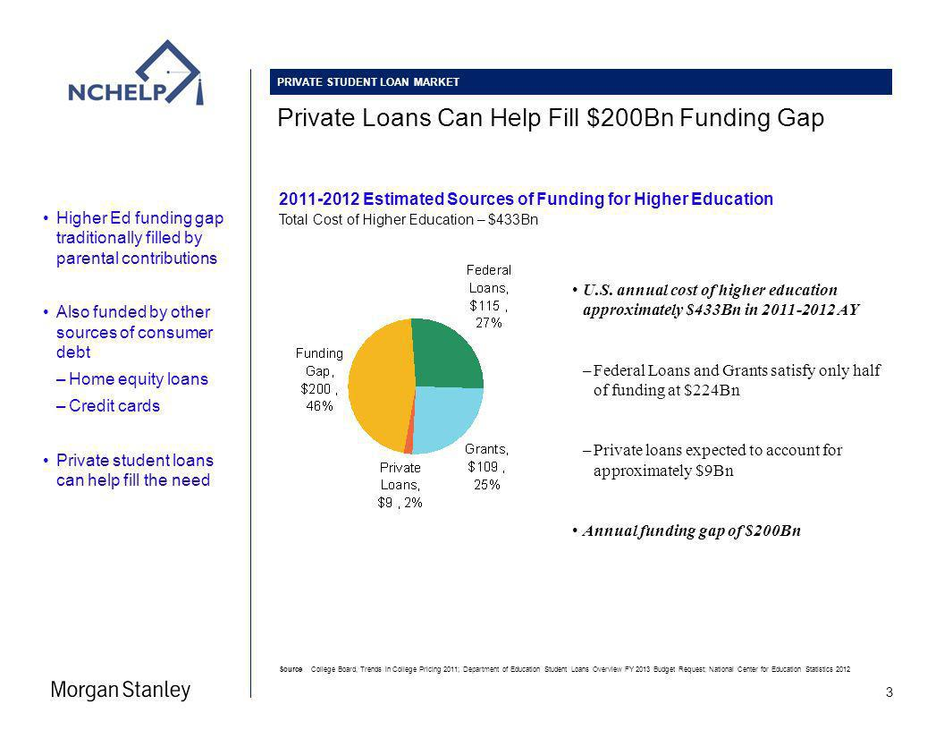 Private Loans Can Help Fill $200Bn Funding Gap U.S.