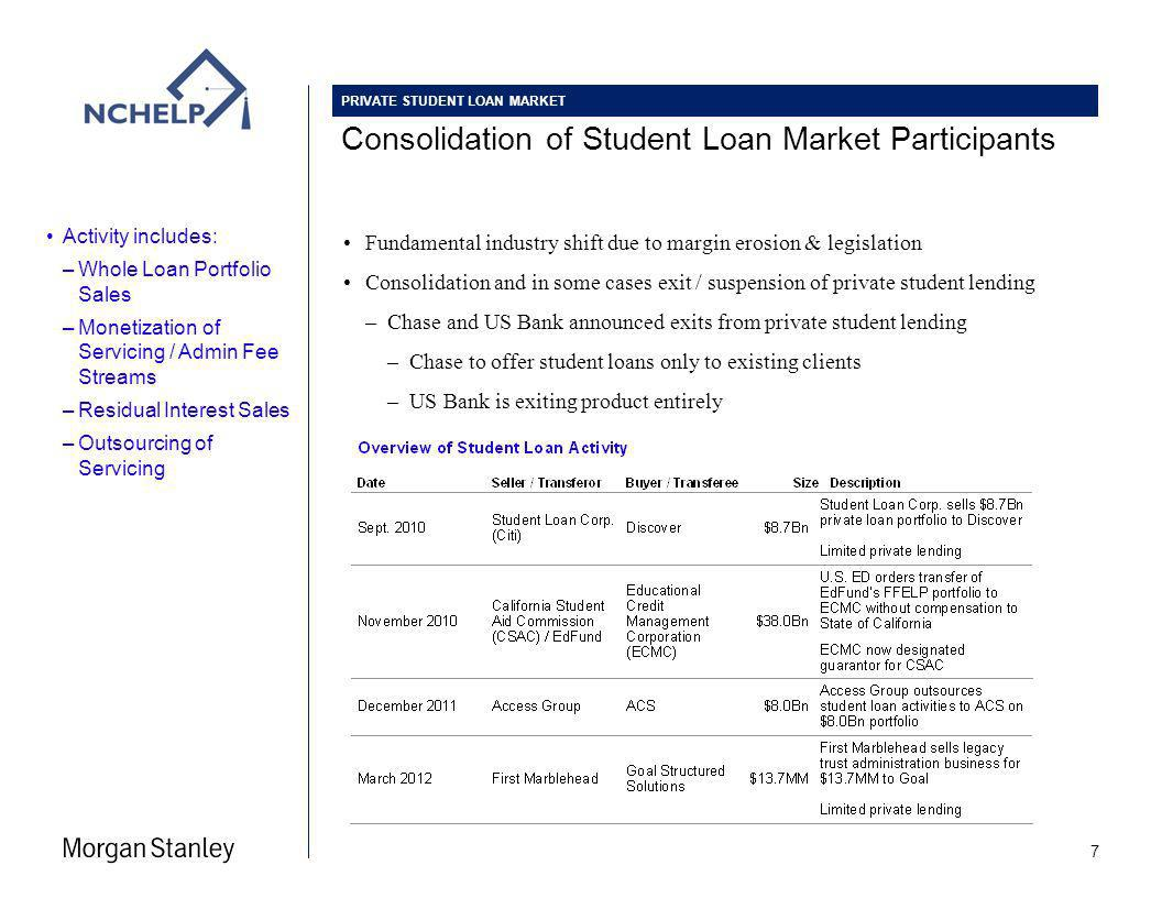 Student Loan Products Highly Competitive 8 Payment Structure – Full deferral, minimum $25, IO, or P&I Current cashflowing products better suited to capital markets funding structures Payment Term – 10, 15+ years repayment & grace / deferral options Long payment terms lengthen maturity horizon of bonds & funding costs Funding Considerations Products developed to meet borrower needs –But there are funding considerations For-profits offer variable rate loans priced as low as 1ML + 2.0% State agency & non-profit offer fixed rate loans Priced to compete against 7.9% Direct PLUS Recently Sallie Mae introduced 5.75% fixed rate loan Variable & Fixed Rate Product Pricing PRIVATE STUDENT LOAN MARKET