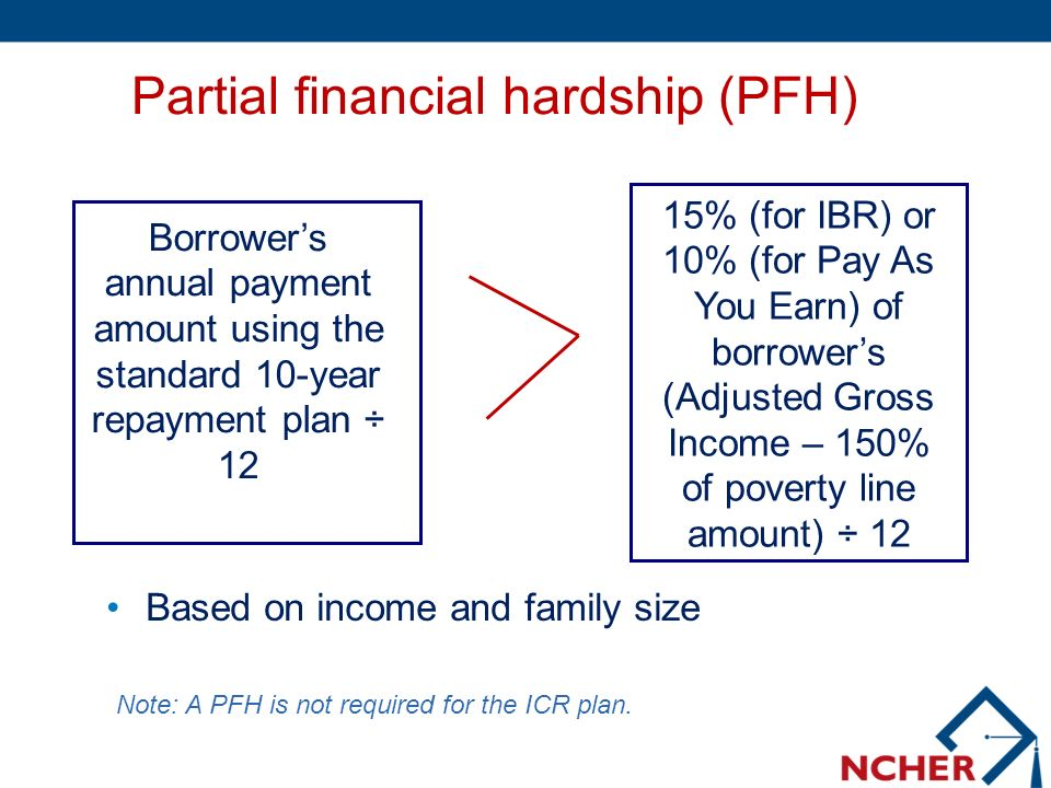 Partial financial hardship (PFH) Based on income and family size Borrowers annual payment amount using the standard 10-year repayment plan ÷ 12 15% (for IBR) or 10% (for Pay As You Earn) of borrowers (Adjusted Gross Income – 150% of poverty line amount) ÷ 12 Note: A PFH is not required for the ICR plan.