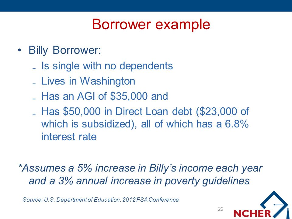 Borrower example Billy Borrower: Is single with no dependents Lives in Washington Has an AGI of $35,000 and Has $50,000 in Direct Loan debt ($23,000 of which is subsidized), all of which has a 6.8% interest rate *Assumes a 5% increase in Billys income each year and a 3% annual increase in poverty guidelines 22 Source: U.S.