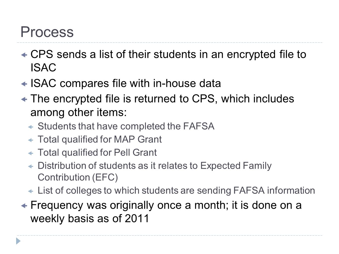 Process CPS sends a list of their students in an encrypted file to ISAC ISAC compares file with in-house data The encrypted file is returned to CPS, which includes among other items: Students that have completed the FAFSA Total qualified for MAP Grant Total qualified for Pell Grant Distribution of students as it relates to Expected Family Contribution (EFC) List of colleges to which students are sending FAFSA information Frequency was originally once a month; it is done on a weekly basis as of 2011