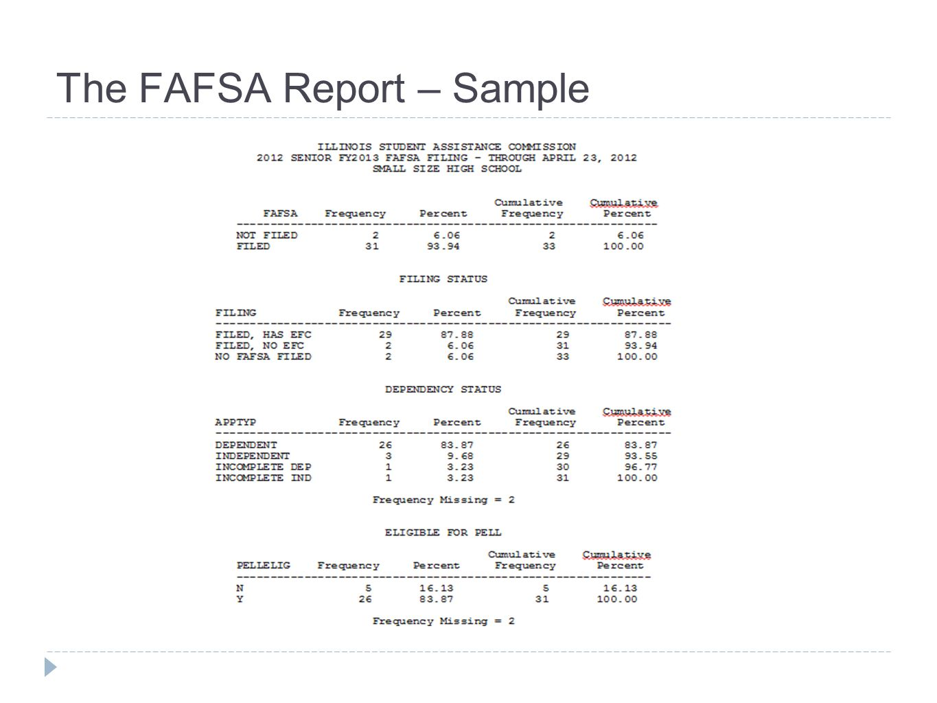 The FAFSA Report – Sample