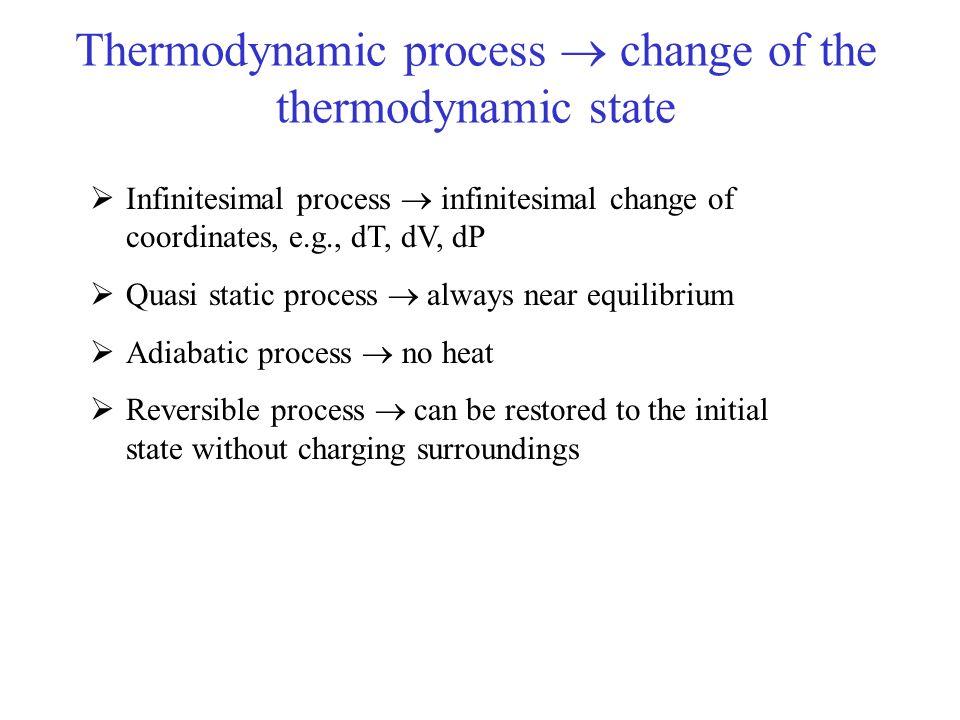 Infinitesimal process infinitesimal change of coordinates, e.g., dT, dV, dP Quasi static process always near equilibrium Adiabatic process no heat Rev
