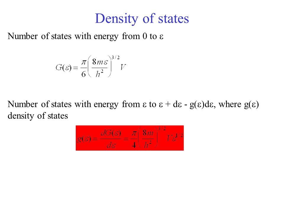 Density of states Number of states with energy from 0 to Number of states with energy from to + d - g( )d, where g( ) density of states