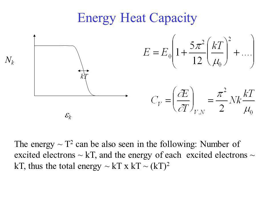 Energy Heat Capacity NkNk k kT The energy ~ T 2 can be also seen in the following: Number of excited electrons ~ kT, and the energy of each excited el