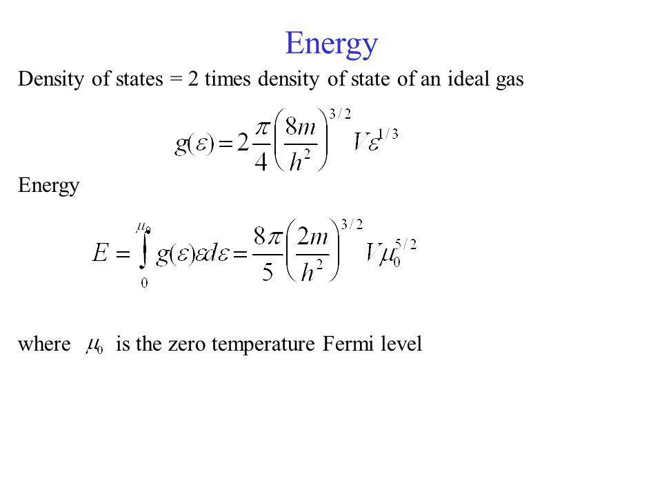 Energy Density of states = 2 times density of state of an ideal gas Energy where is the zero temperature Fermi level