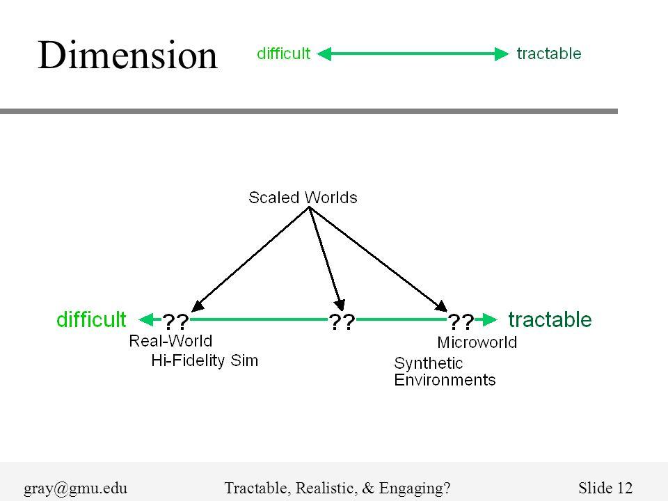gray@gmu.eduTractable, Realistic, & Engaging?Slide 12 Dimension