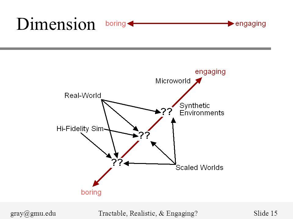 gray@gmu.eduTractable, Realistic, & Engaging?Slide 15 Dimension