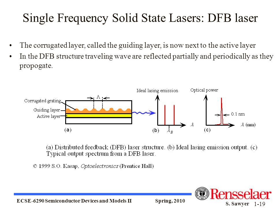 ECSE-6290 Semiconductor Devices and Models II Spring, 2010 S. Sawyer 1-19 The corrugated layer, called the guiding layer, is now next to the active la