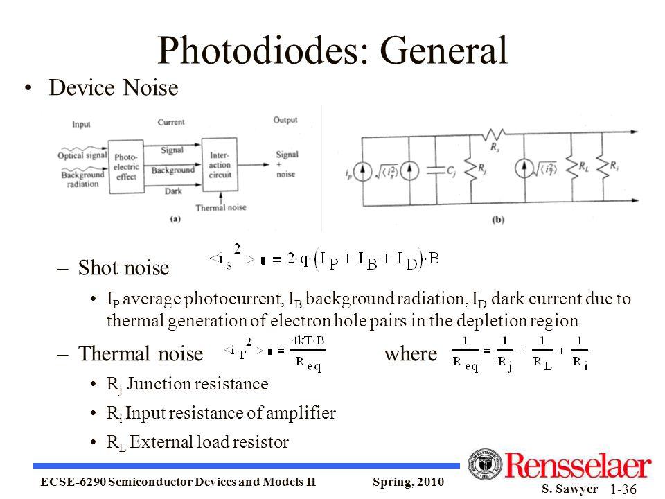 ECSE-6290 Semiconductor Devices and Models II Spring, 2010 S. Sawyer 1-36 Photodiodes: General Device Noise –Shot noise I P average photocurrent, I B