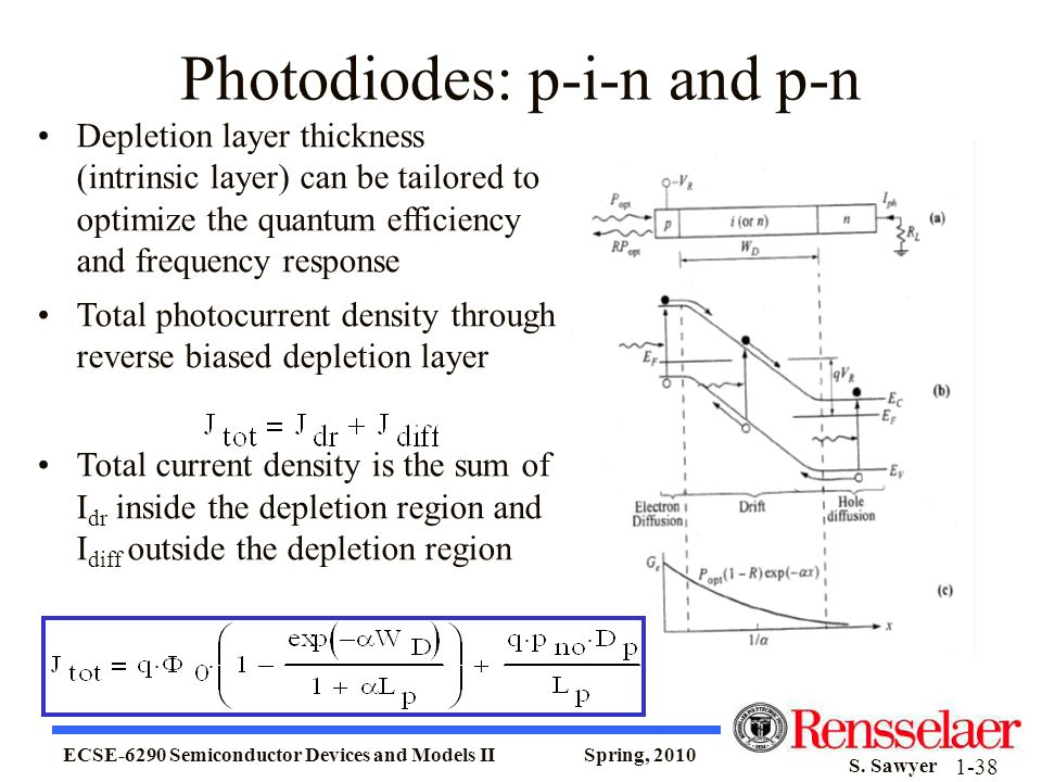 ECSE-6290 Semiconductor Devices and Models II Spring, 2010 S. Sawyer 1-38 Photodiodes: p-i-n and p-n Depletion layer thickness (intrinsic layer) can b