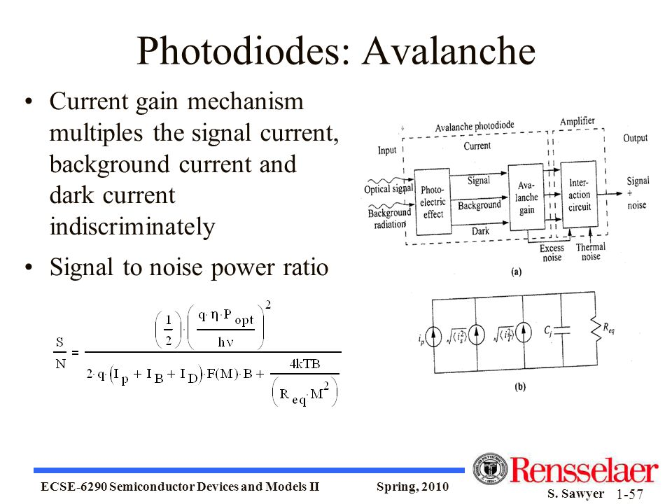 ECSE-6290 Semiconductor Devices and Models II Spring, 2010 S. Sawyer 1-57 Photodiodes: Avalanche Current gain mechanism multiples the signal current,
