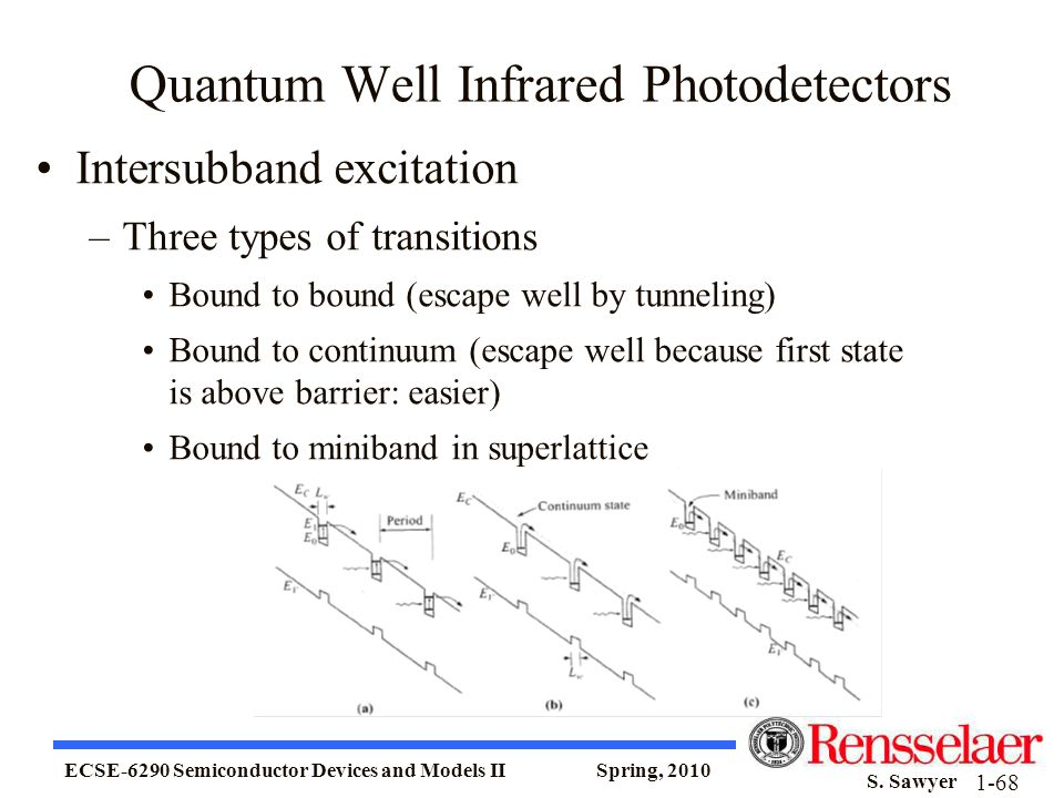 ECSE-6290 Semiconductor Devices and Models II Spring, 2010 S. Sawyer 1-68 Quantum Well Infrared Photodetectors Intersubband excitation –Three types of
