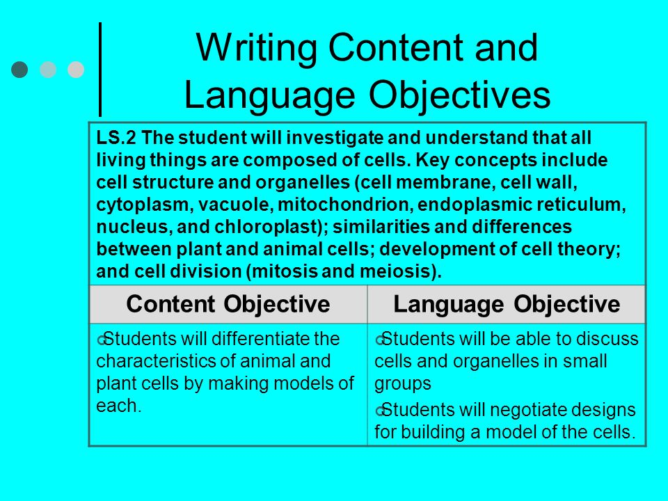 Writing Content and Language Objectives LS.2 The student will investigate and understand that all living things are composed of cells.