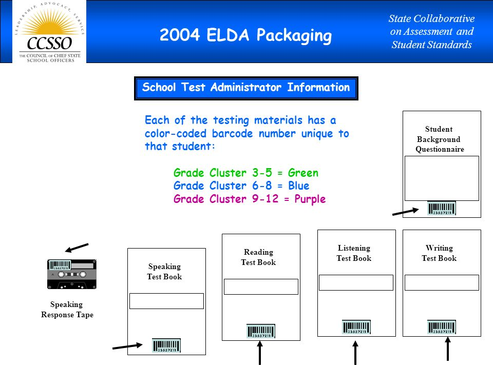 Reading Test Book Writing Test Book Listening Test Book Speaking Test Book Student Background Questionnaire Speaking Response Tape Each of the testing materials has a color-coded barcode number unique to that student: Grade Cluster 3-5 = Green Grade Cluster 6-8 = Blue Grade Cluster 9-12 = Purple School Test Administrator Information 2004 ELDA Packaging State Collaborative on Assessment and Student Standards