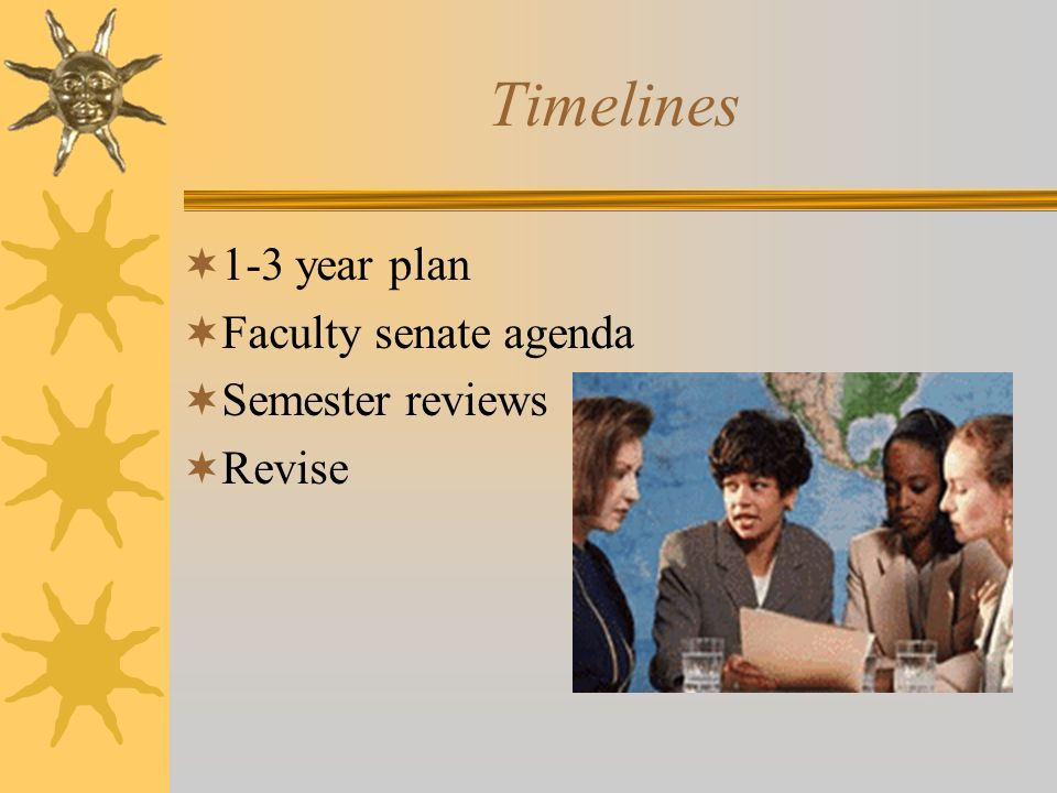 Timelines 1-3 year plan Faculty senate agenda Semester reviews Revise