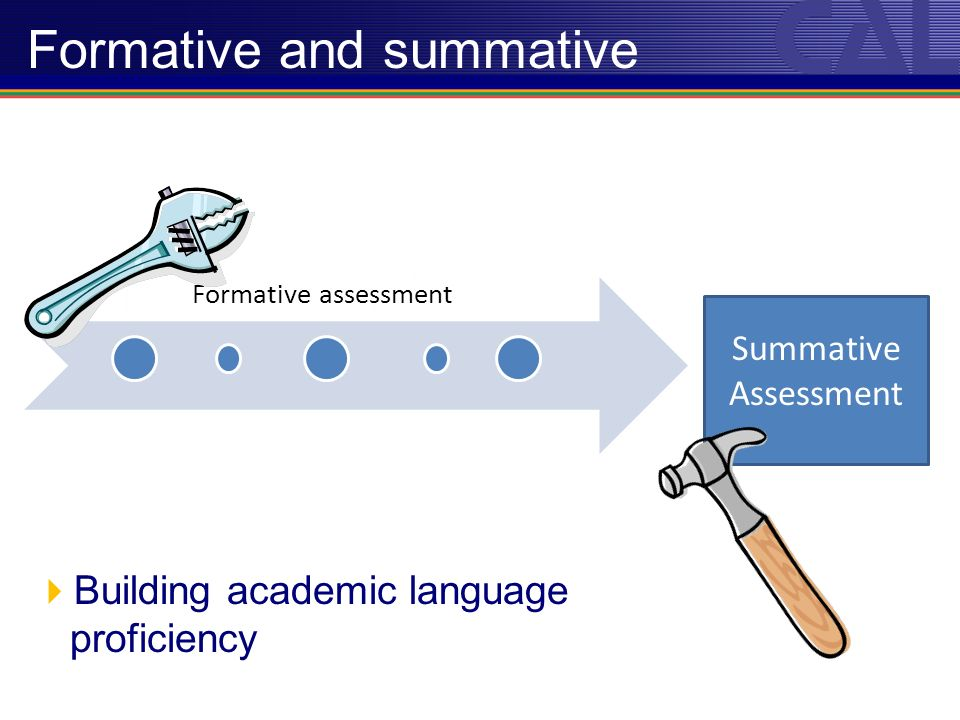 Formative assessment Summative Assessment Building academic language proficiency