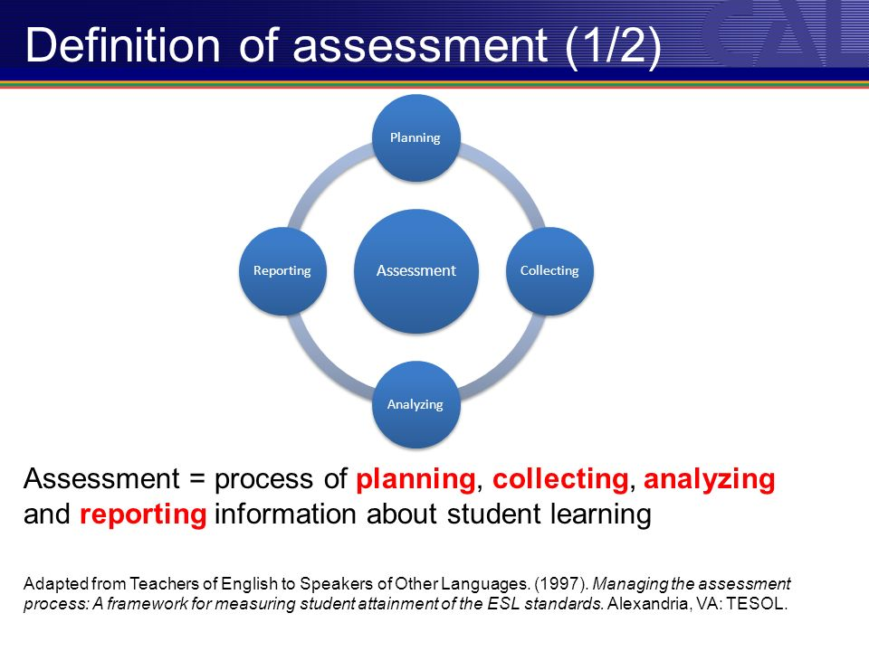 Assessment PlanningCollectingAnalyzingReporting Definition of assessment (1/2) Assessment = process of planning, collecting, analyzing and reporting information about student learning Adapted from Teachers of English to Speakers of Other Languages.