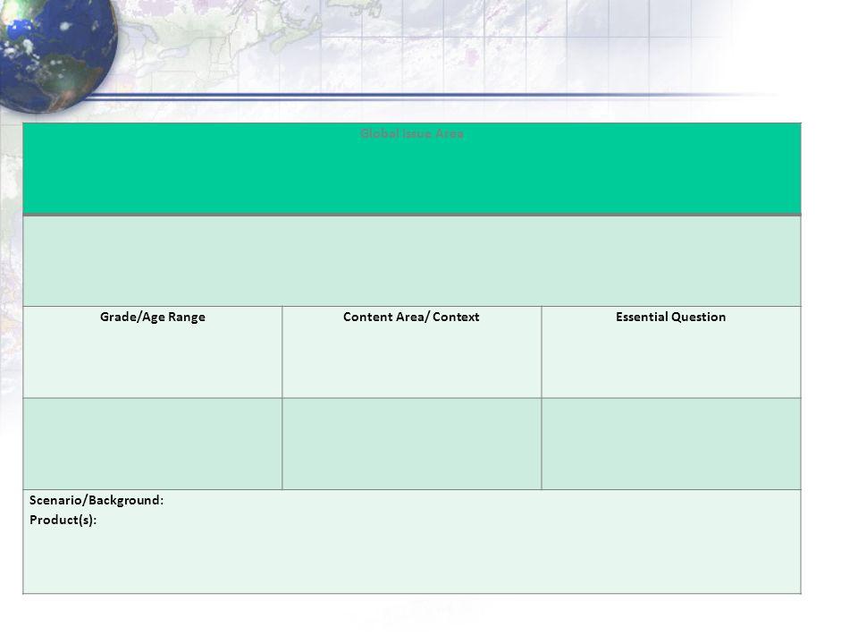Global Issue Area Grade/Age RangeContent Area/ ContextEssential Question Scenario/Background: Product(s):