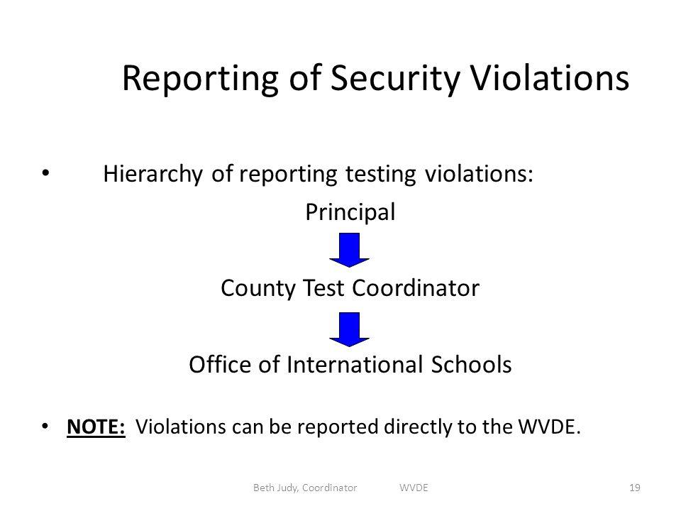 Beth Judy, Coordinator WVDE19 Hierarchy of reporting testing violations: Principal County Test Coordinator Office of International Schools NOTE: Viola