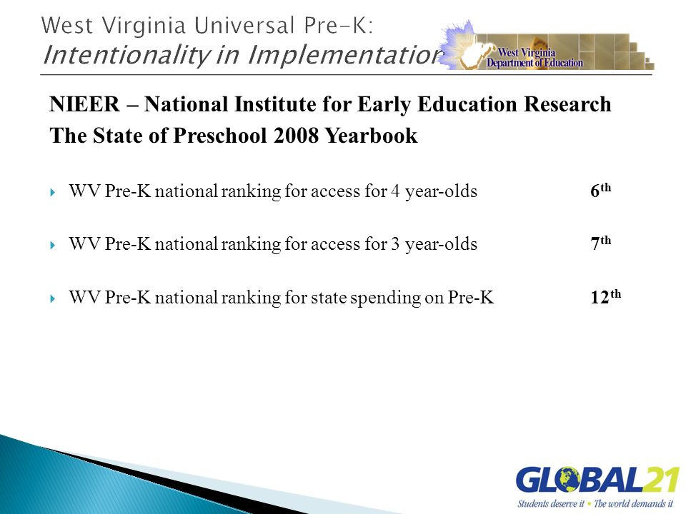 NIEER – National Institute for Early Education Research The State of Preschool 2008 Yearbook WV Pre-K national ranking for access for 4 year-olds6 th
