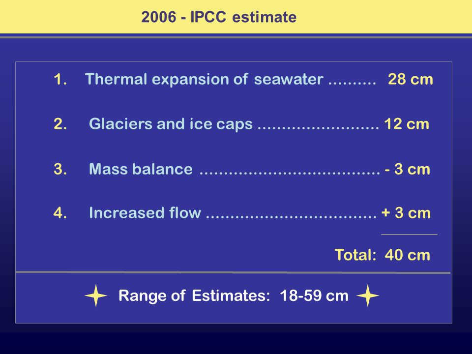 IPCC estimate 1. Thermal expansion of seawater
