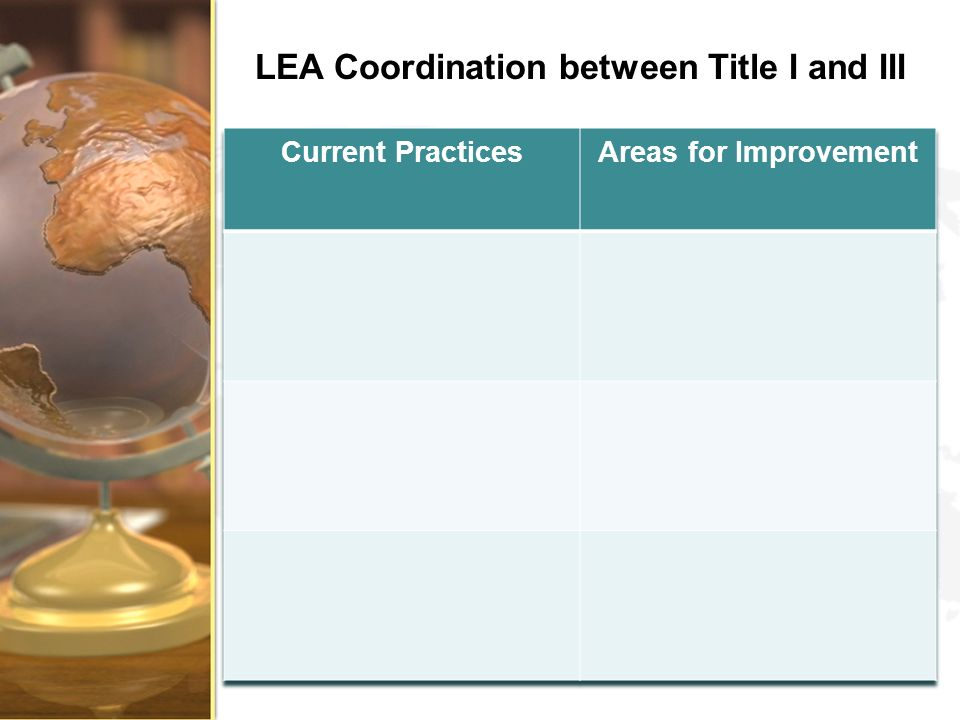 LEA Coordination between Title I and III