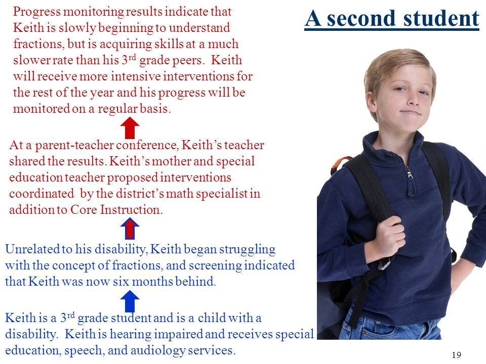 19 A second student Keith is a 3 rd grade student and is a child with a disability.