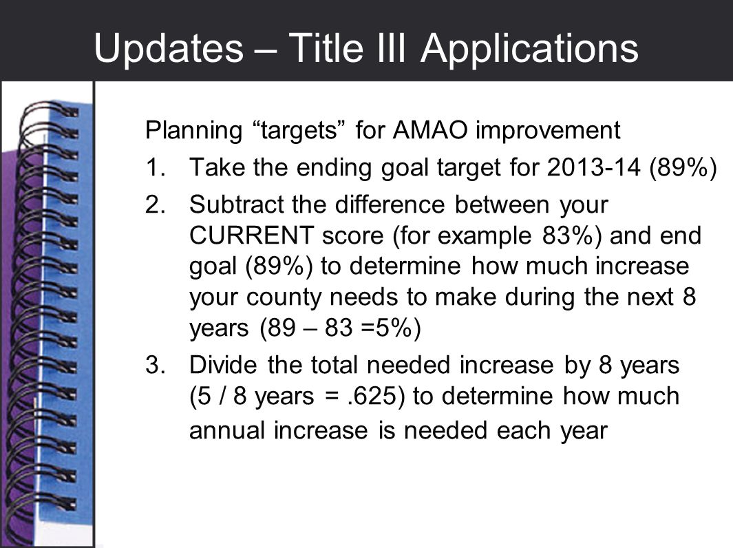 Updates – Title III Applications Planning targets for AMAO improvement 1.Take the ending goal target for 2013-14 (89%) 2.Subtract the difference between your CURRENT score (for example 83%) and end goal (89%) to determine how much increase your county needs to make during the next 8 years (89 – 83 =5%) 3.Divide the total needed increase by 8 years (5 / 8 years =.625) to determine how much annual increase is needed each year