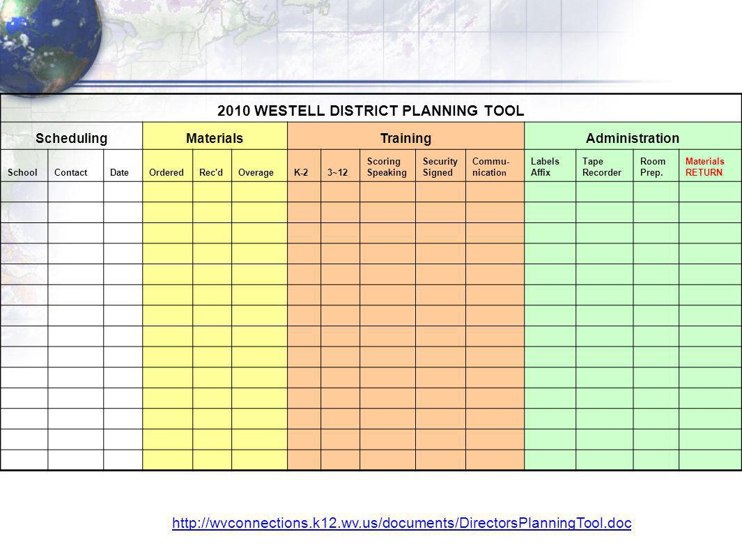 http://wvconnections.k12.wv.us/documents/DirectorsPlanningTool.doc 2010 WESTELL DISTRICT PLANNING TOOL SchedulingMaterialsTrainingAdministration Schoo