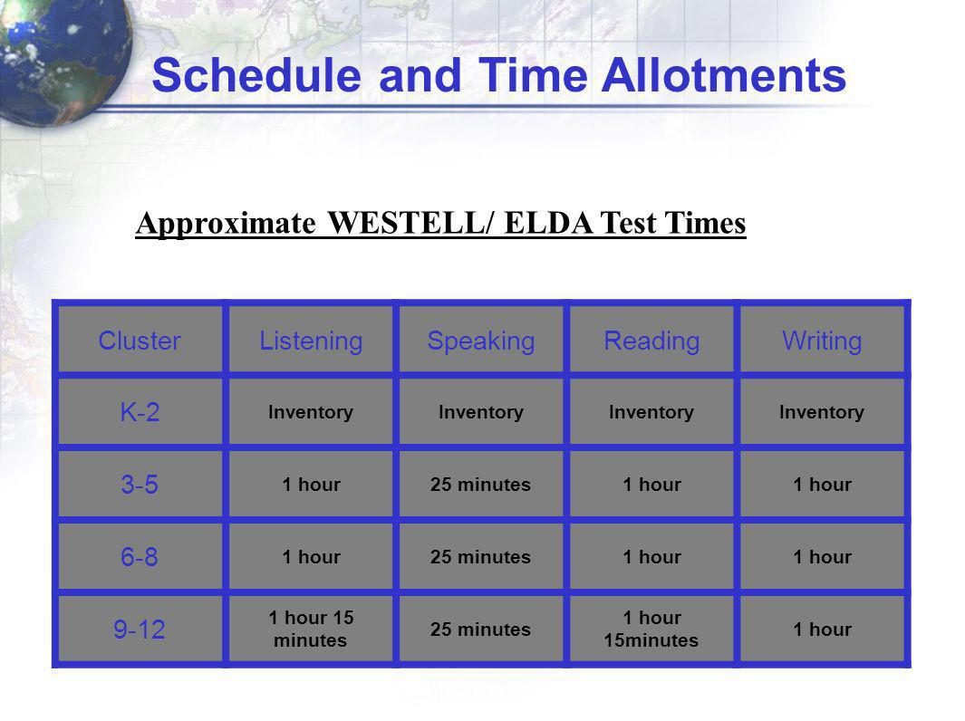 Approximate WESTELL/ ELDA Test Times ClusterListeningSpeakingReadingWriting K-2 Inventory 3-5 1 hour25 minutes1 hour 6-8 1 hour25 minutes1 hour 9-12 1 hour 15 minutes 25 minutes 1 hour 15minutes 1 hour Schedule and Time Allotments
