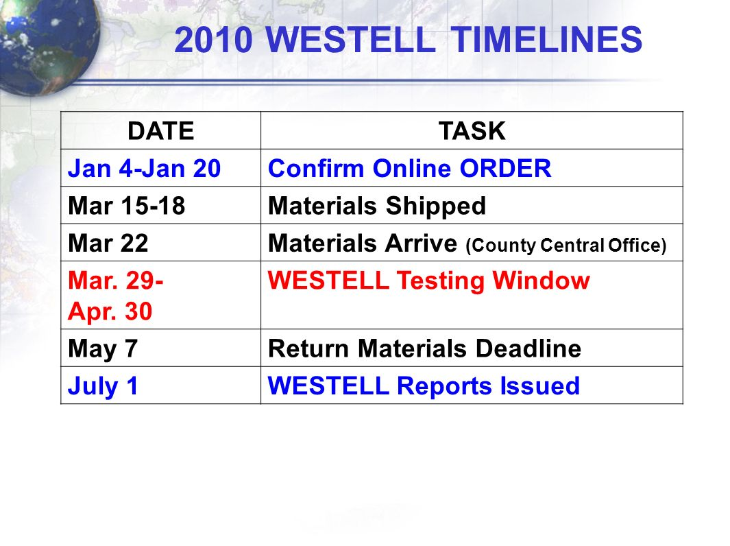 Updates - NON TESTERS Non Testers are Students who: –Do NOT ATTEMPT any part of a subtest –Do NOT ATTEMPT any part of the ENTIRE WESTELL test If a Pre ID Label is already affixed, return the Student ANSWER Booklet and fill in the circle on the answer booklet that corresponds to the reason the student DID NOT test: –No longer enrolled –Emergency medical waiver –Student completed more than 1 answer folder –Student misclassified (no longer LEP) –Absent for the entire/partial testing window