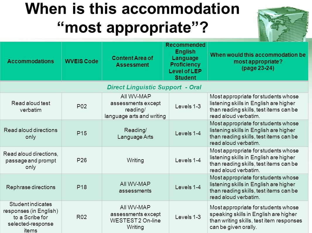When is this accommodation most appropriate? AccommodationsWVEIS Code Content Area of Assessment Recommended English Language Proficiency Level of LEP