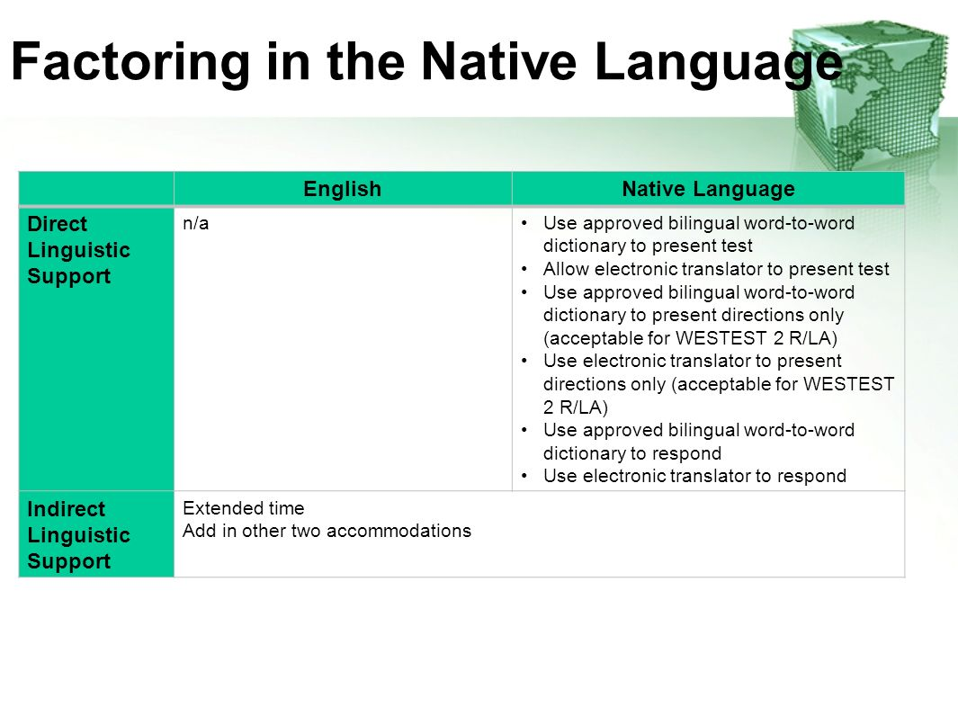 Factoring in the Native Language EnglishNative Language Direct Linguistic Support n/aUse approved bilingual word-to-word dictionary to present test Al