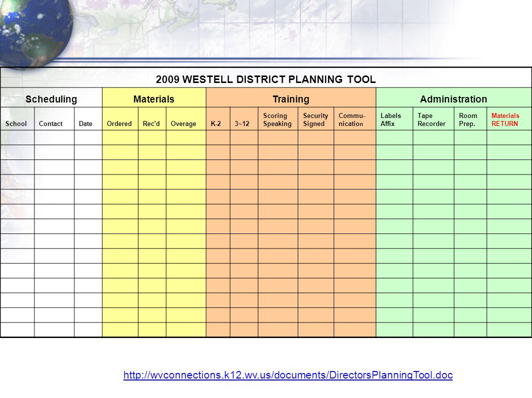 http://wvconnections.k12.wv.us/documents/DirectorsPlanningTool.doc 2009 WESTELL DISTRICT PLANNING TOOL SchedulingMaterialsTrainingAdministration Schoo